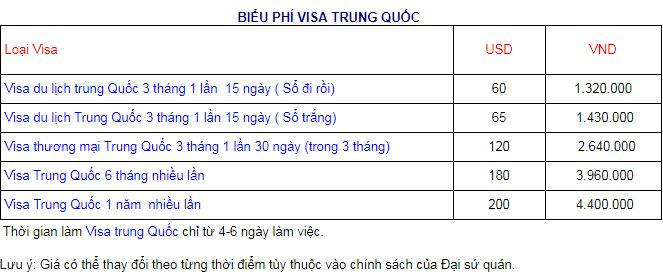 hinh-anh-lam-visa-du-lich-trung-quoc-5