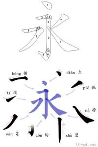 net chu Han