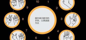 Học tiếng Trung theo chủ đề (7): số đếm