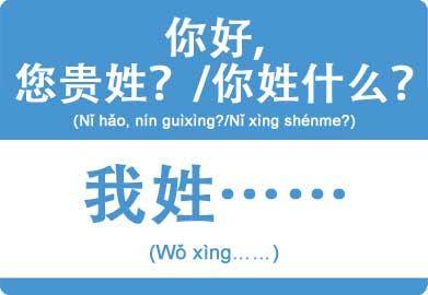 Họ Việt Nam trong tiếng Trung - cách viết và đọc họ tên người Việt