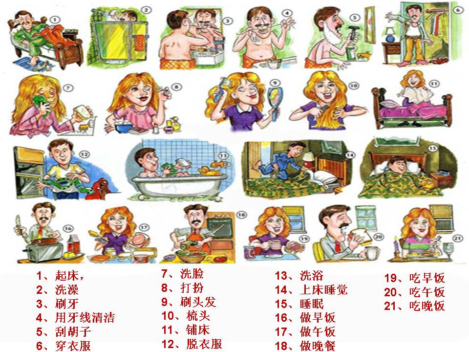 Học tiếng Trung chủ điểm hoạt động thường ngày