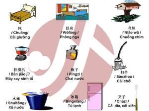 Học tiếng Trung - từ vựng tiếng Trung đồ dùng trong nhà (p1)