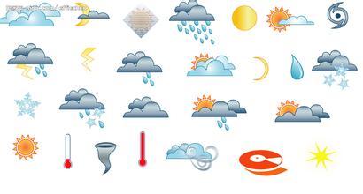 Từ vựng tiếng Trung về thời tiết