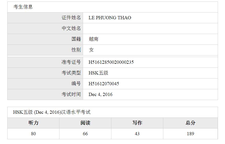 hsk5-phuong-thao