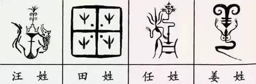 Thú vị với các hình ảnh họ tên trong tiếng Trung (p2)