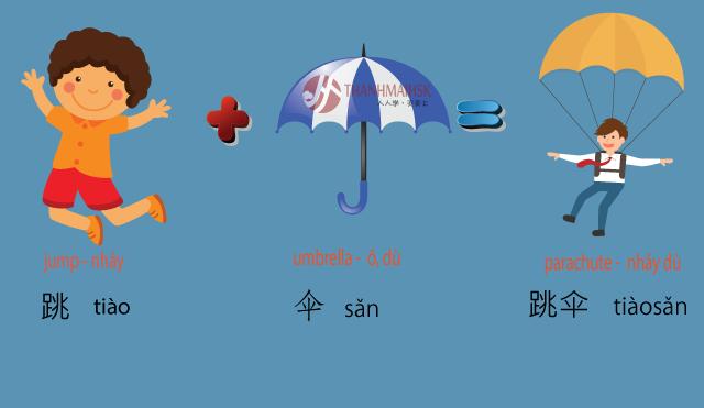 Hình ảnh Học từ vựng tiếng Trung qua hình ảnh dễ học nhớ lâu 10