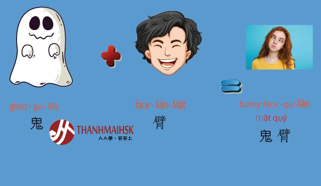 Hình ảnh Học từ vựng tiếng Trung qua hình ảnh dễ học nhớ lâu 4