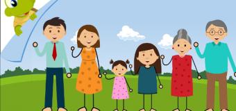 Văn mẫu: Giới thiệu gia đình bằng tiếng Trung