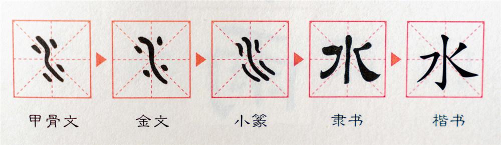 Hình ảnh Vui học chữ Hán: Chiết tự chữ Hán 水, 泉, 冰, 永 1