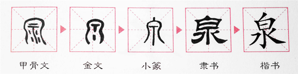 Hình ảnh Vui học chữ Hán: Chiết tự chữ Hán 水, 泉, 冰, 永 2