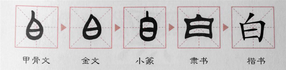 Hình ảnh Vui học chữ Hán: Chiết tự chữ Hán 水, 泉, 冰, 永 3