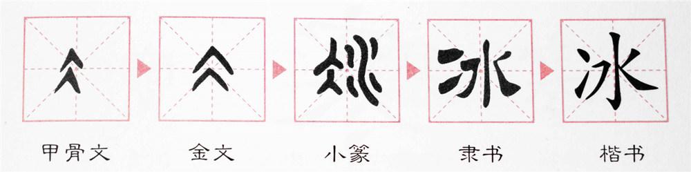 Hình ảnh Vui học chữ Hán: Chiết tự chữ Hán 水, 泉, 冰, 永 5