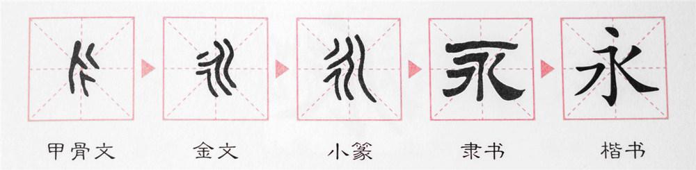 Hình ảnh Vui học chữ Hán: Chiết tự chữ Hán 水, 泉, 冰, 永 6