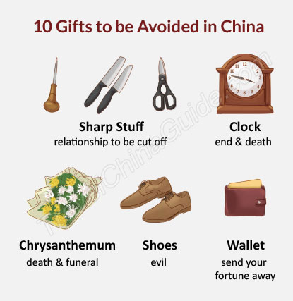 Hình ảnh Người Trung Quốc kiêng tặng gì trong dịp đầu năm mới